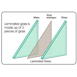 Laminated-glass-diagram-